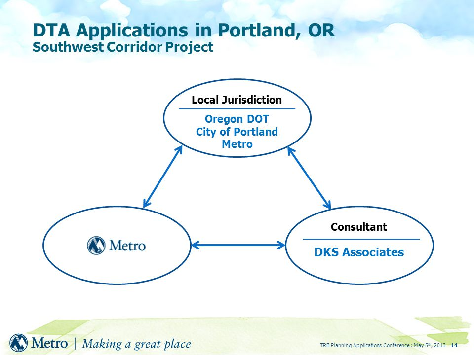 TRB Planning Applications Conference : May 5 th, DTA Applications in Portland, OR Southwest Corridor Project Local Jurisdiction Oregon DOT City of Portland Metro Consultant DKS Associates