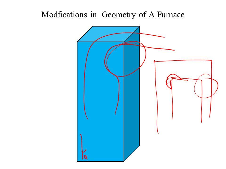 Design Steps : Furnace Of A Steam Generator P M V Subbarao Professor ...