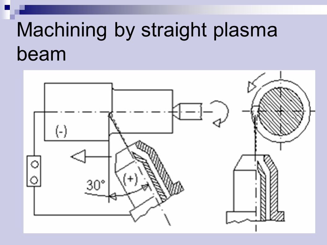 Machining by straight plasma beam