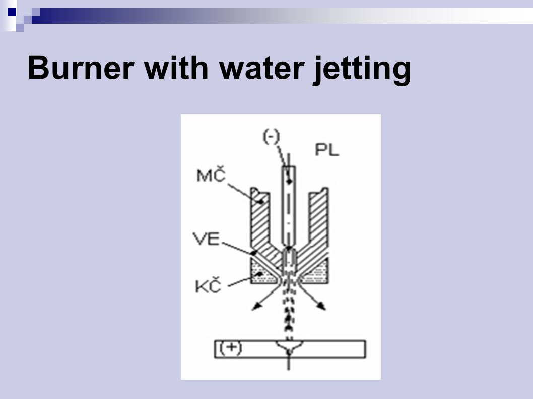 Burner with water jetting