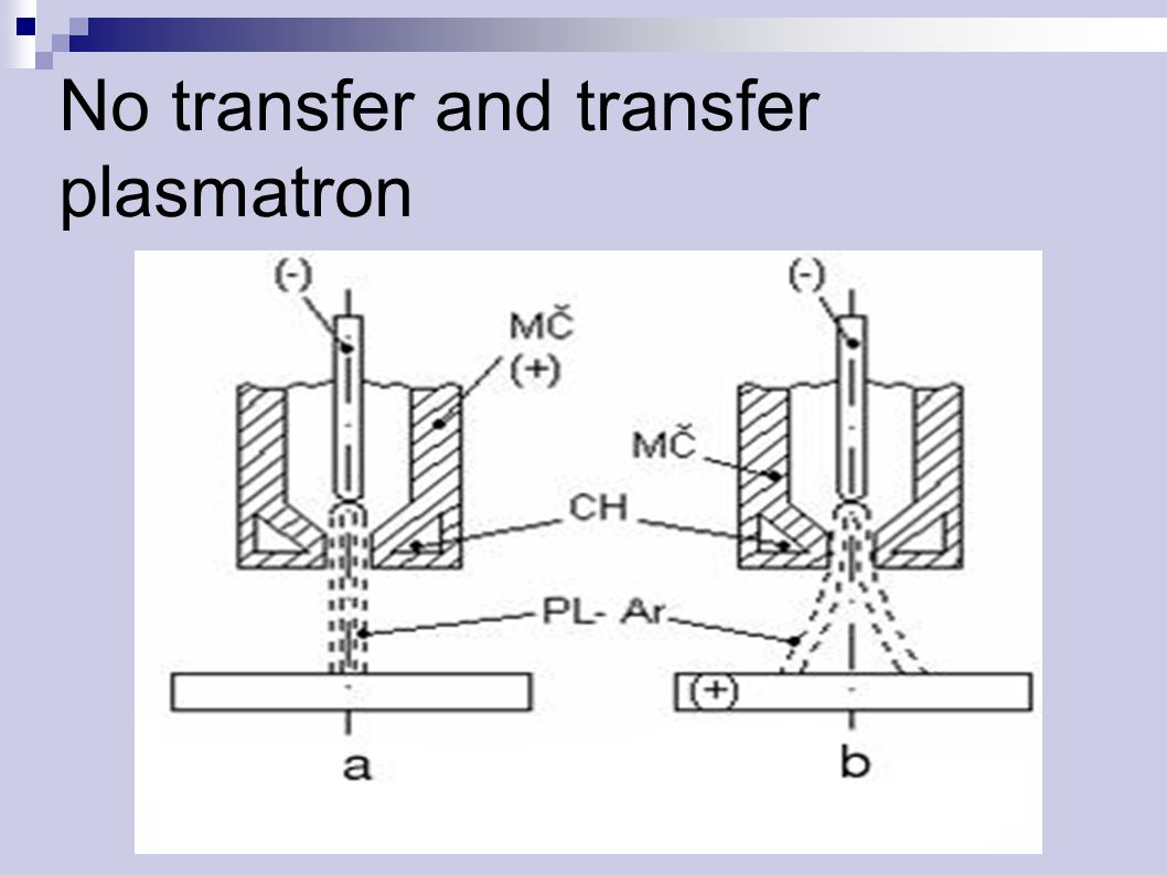 No transfer and transfer plasmatron