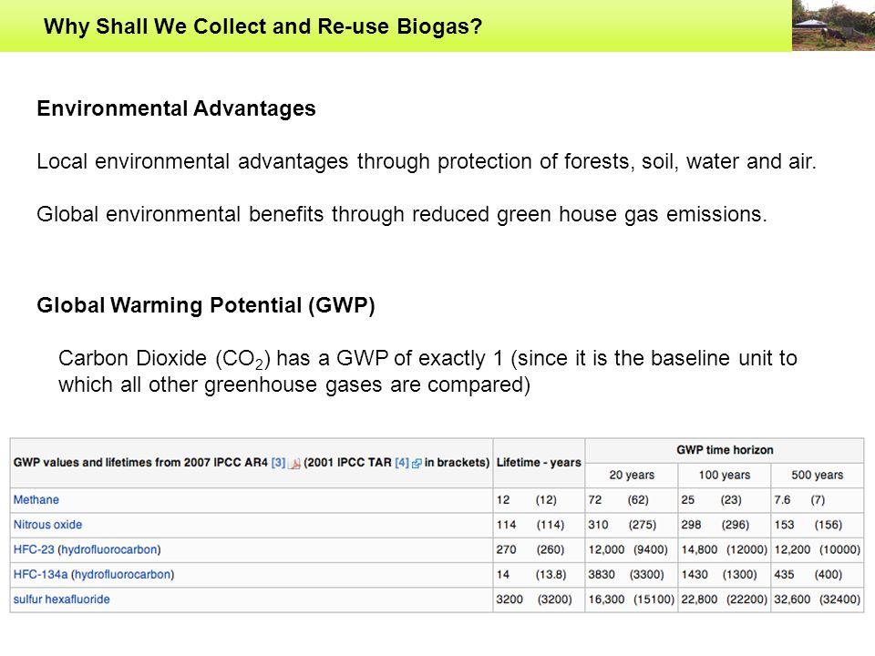 Reuse of Energy (Biogas) Dipl  Ing  Martin Wafler, seecon