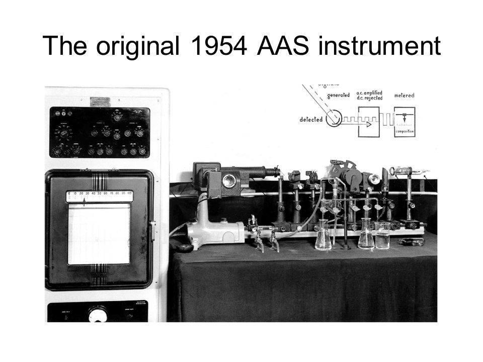 The original 1954 AAS instrument