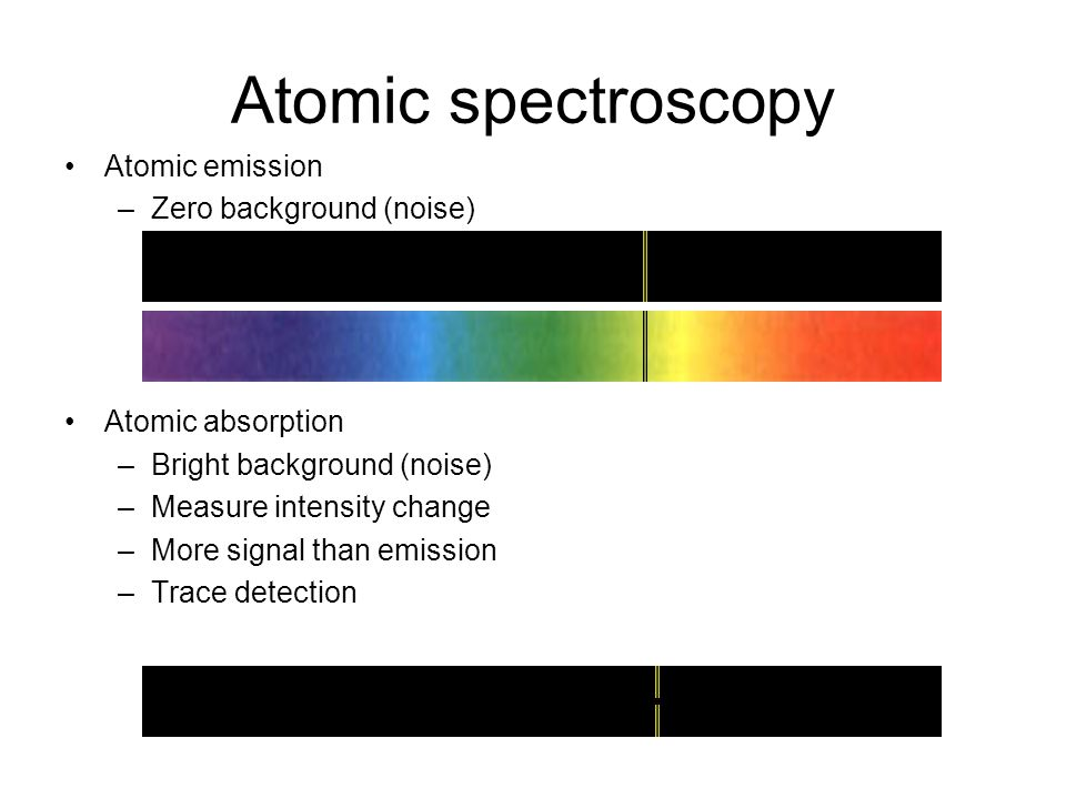 Atomic spectroscopy Atomic emission –Zero background (noise) Atomic absorption –Bright background (noise) –Measure intensity change –More signal than emission –Trace detection