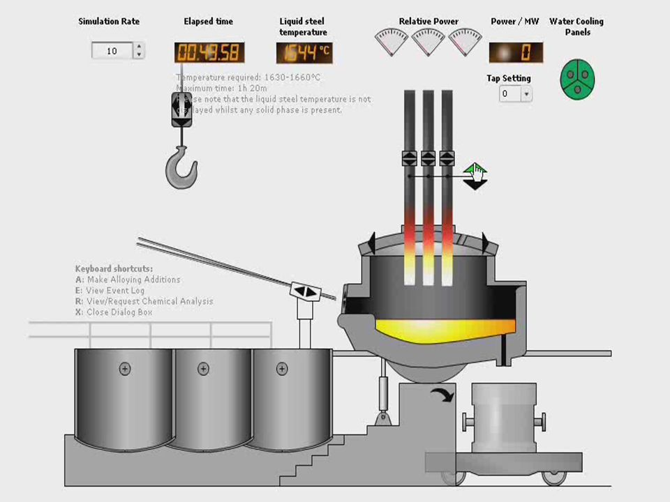 Carbon Injection into Electric Arc Furnace Slags Carbon