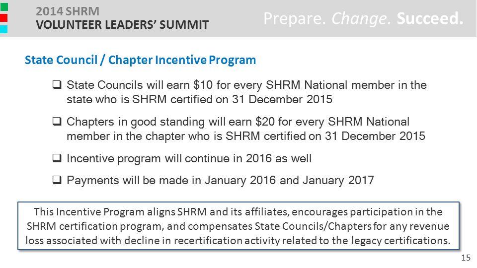 Shrm Certification Update Shrm Certification Overview Recent