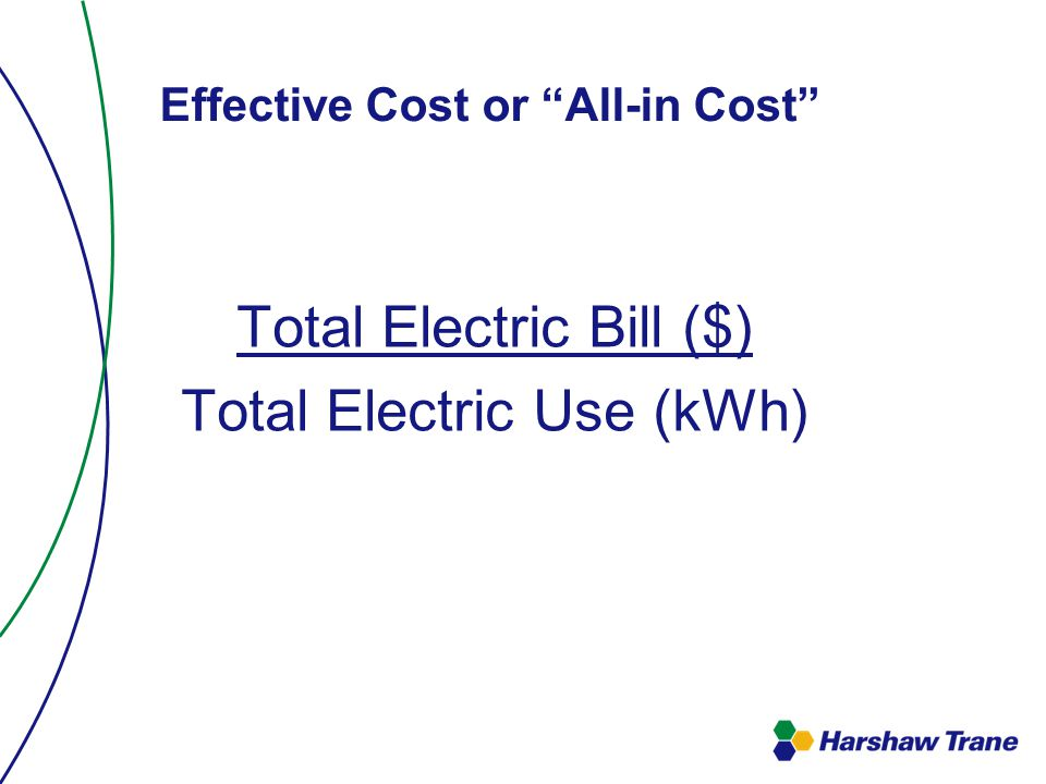 Effective Cost or All-in Cost Total Electric Bill ($) Total Electric Use (kWh)