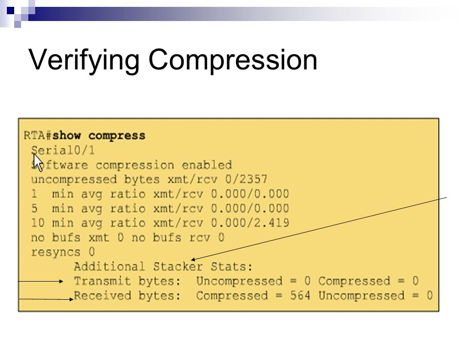 Verifying Compression