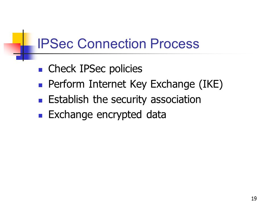 19 IPSec Connection Process Check IPSec policies Perform Internet Key Exchange (IKE) Establish the security association Exchange encrypted data