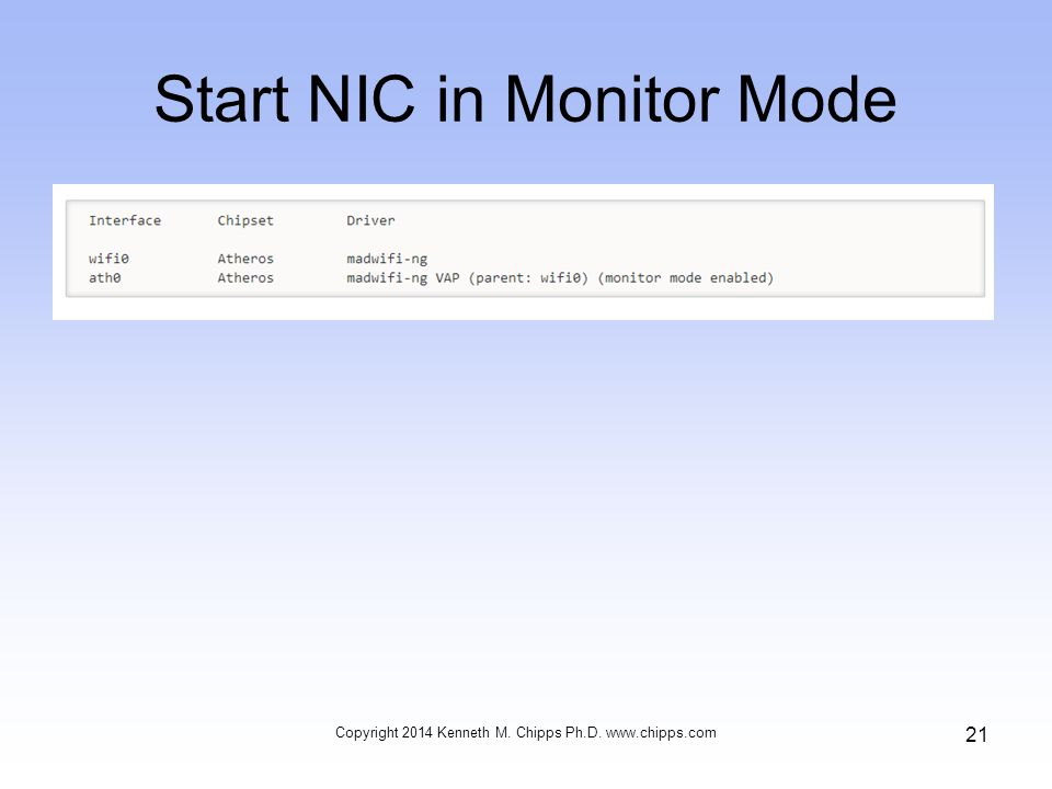 Start NIC in Monitor Mode Copyright 2014 Kenneth M. Chipps Ph.D.   21