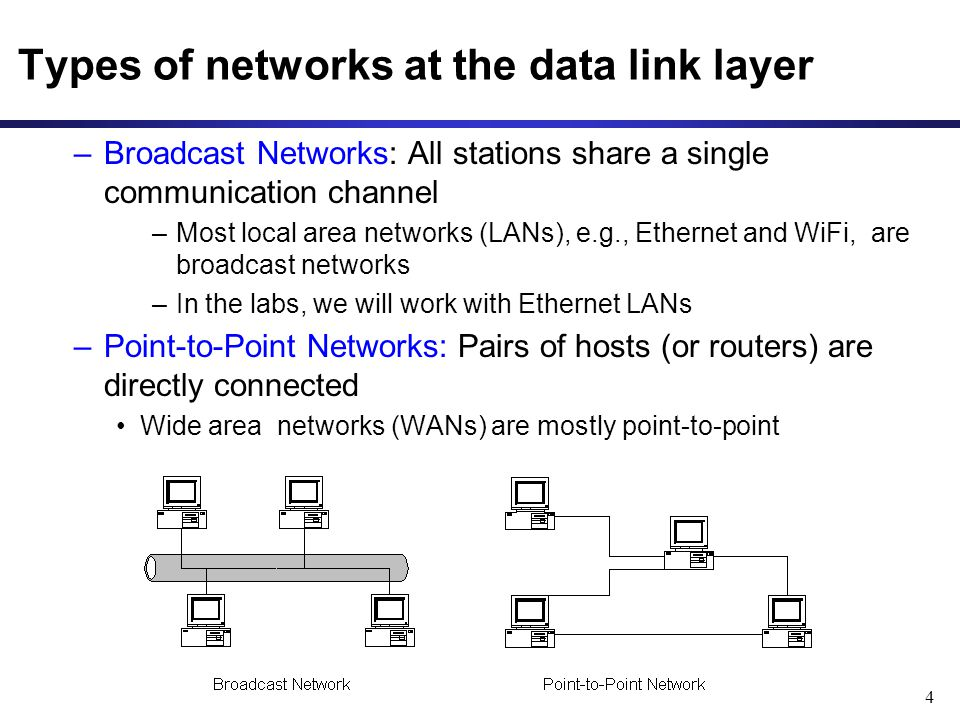 4 Types of networks at the data link layer –Broadcast Networks: All stations share a single communication channel –Most local area networks (LANs), e.g., Ethernet and WiFi, are broadcast networks –In the labs, we will work with Ethernet LANs –Point-to-Point Networks: Pairs of hosts (or routers) are directly connected Wide area networks (WANs) are mostly point-to-point