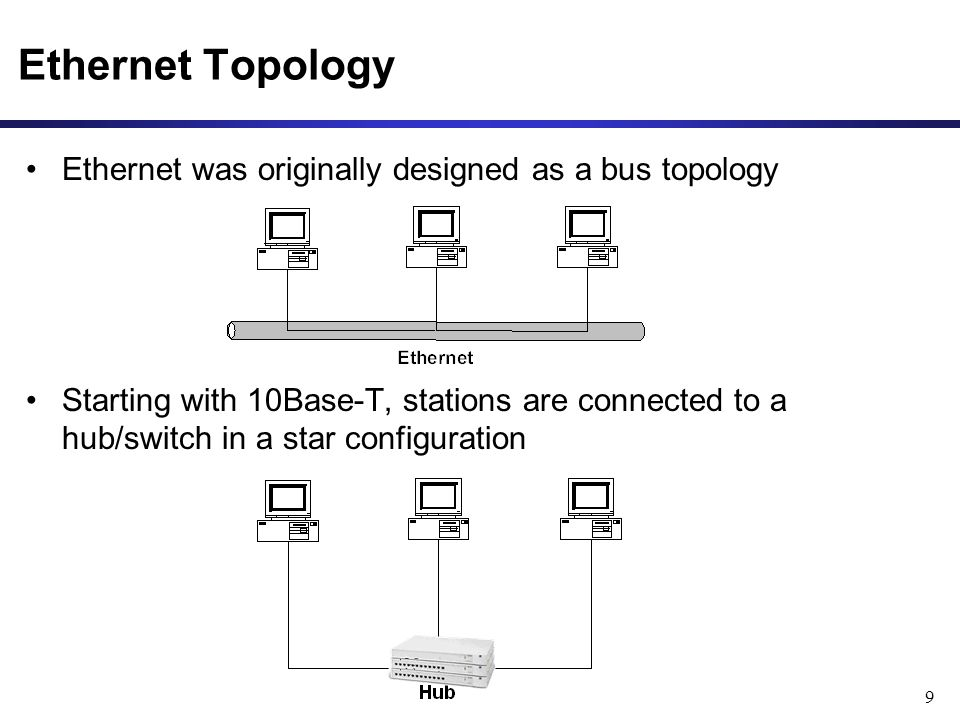 Ethernet was originally designed as a bus topology Starting with 10Base-T, stations are connected to a hub/switch in a star configuration 9 Ethernet Topology