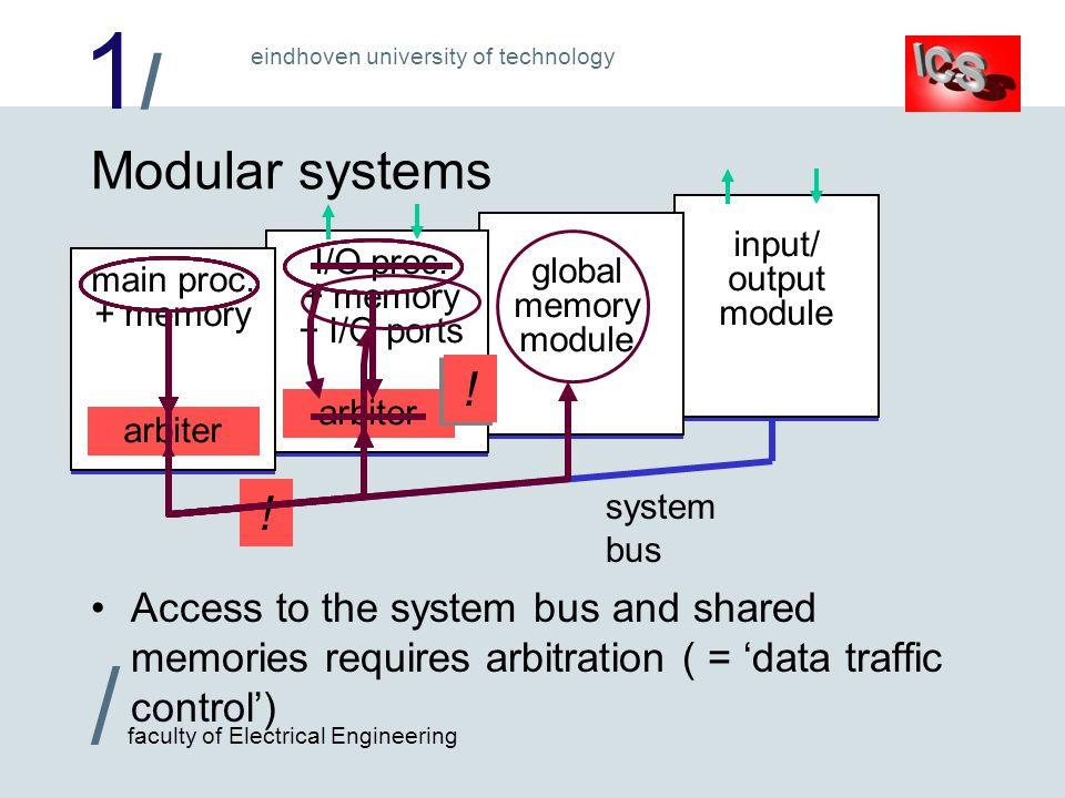 1/1/ / faculty of Electrical Engineering eindhoven university of technology system bus input/ output module global memory module I/O proc.