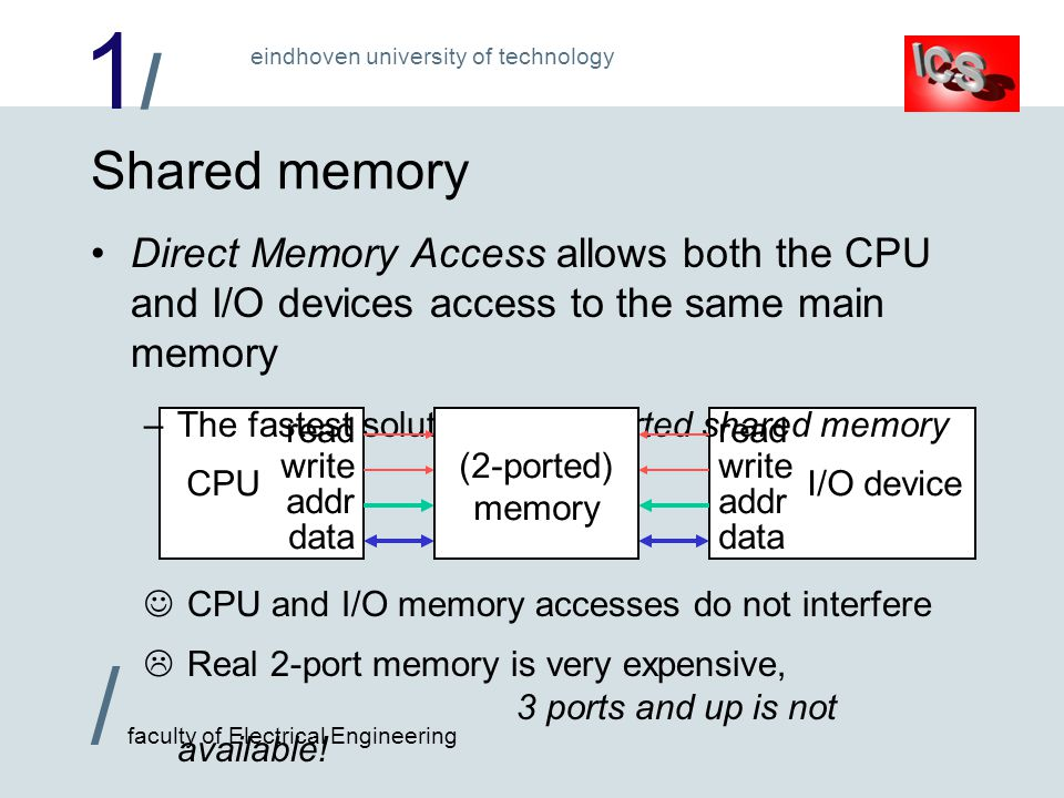 1/1/ / faculty of Electrical Engineering eindhoven university of technology I/O deviceCPU Shared memory Direct Memory Access allows both the CPU and I/O devices access to the same main memory –The fastest solution: multi-ported shared memory read write addr data read write addr data (2-ported) memory CPU and I/O memory accesses do not interfere  Real 2-port memory is very expensive, 3 ports and up is not available!