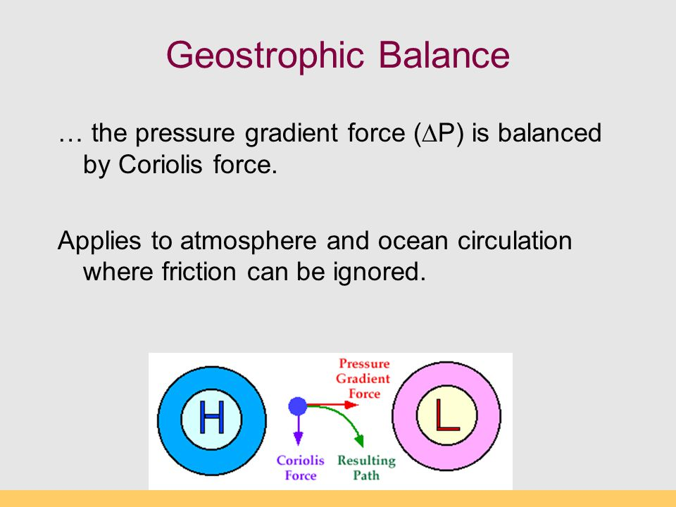 Geostrophic Balance … the pressure gradient force (∆P) is balanced by Coriolis force.