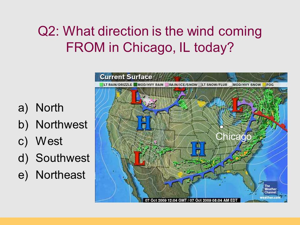 Q2: What direction is the wind coming FROM in Chicago, IL today.