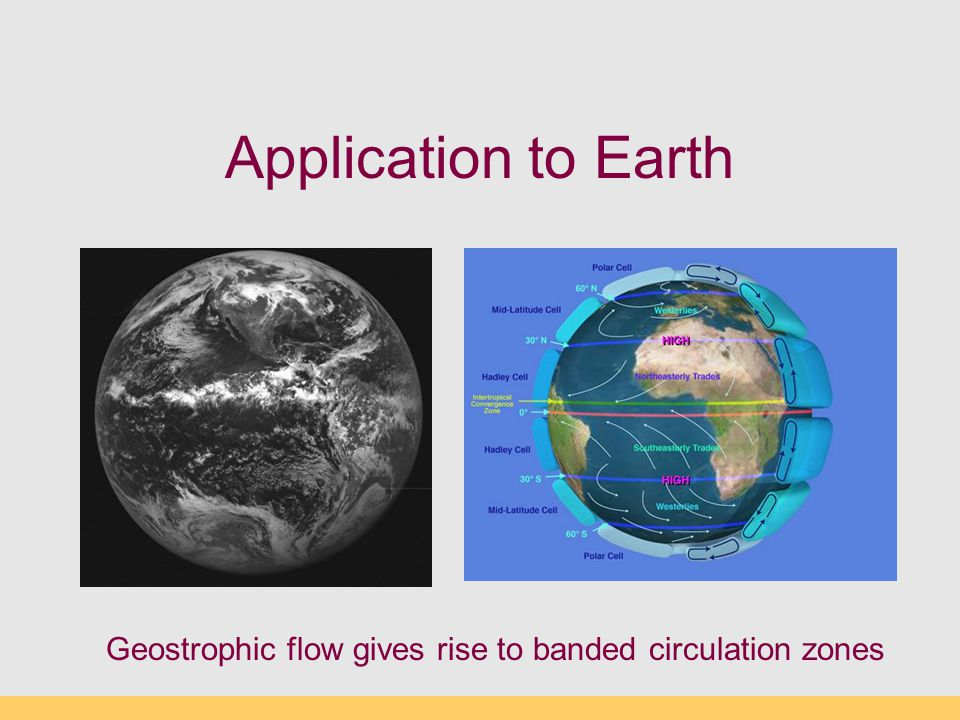 Application to Earth Geostrophic flow gives rise to banded circulation zones