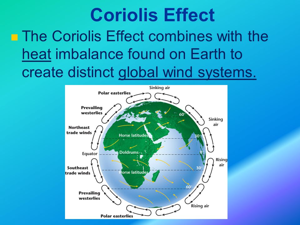 Coriolis Effect The Coriolis Effect combines with the heat imbalance found on Earth to create distinct global wind systems.