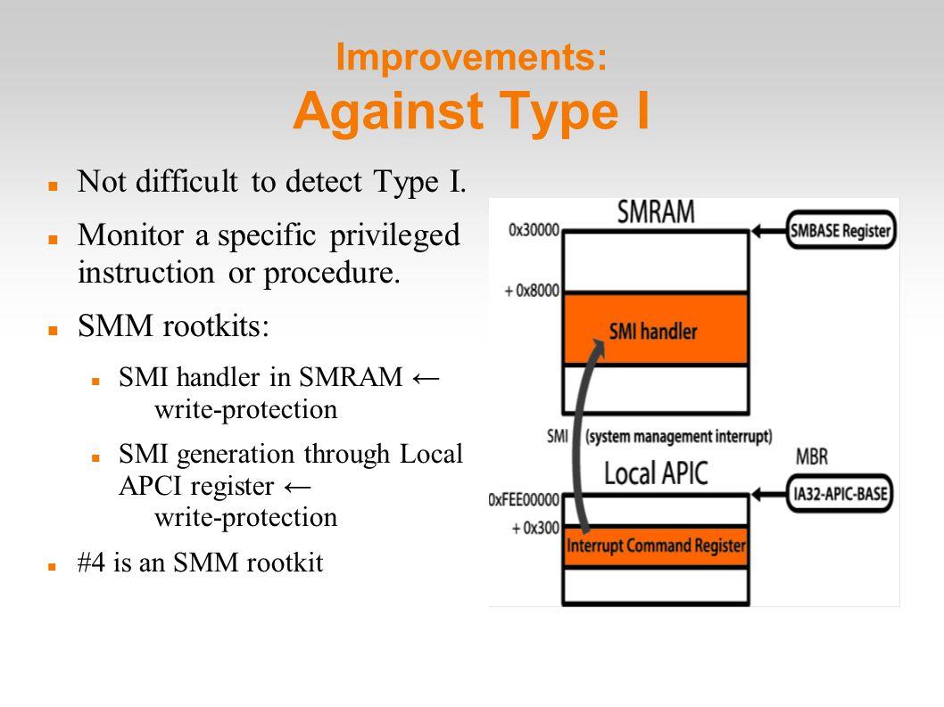 GuestGuard: Dynamic Kernel Tampering Prevention Using a Processor