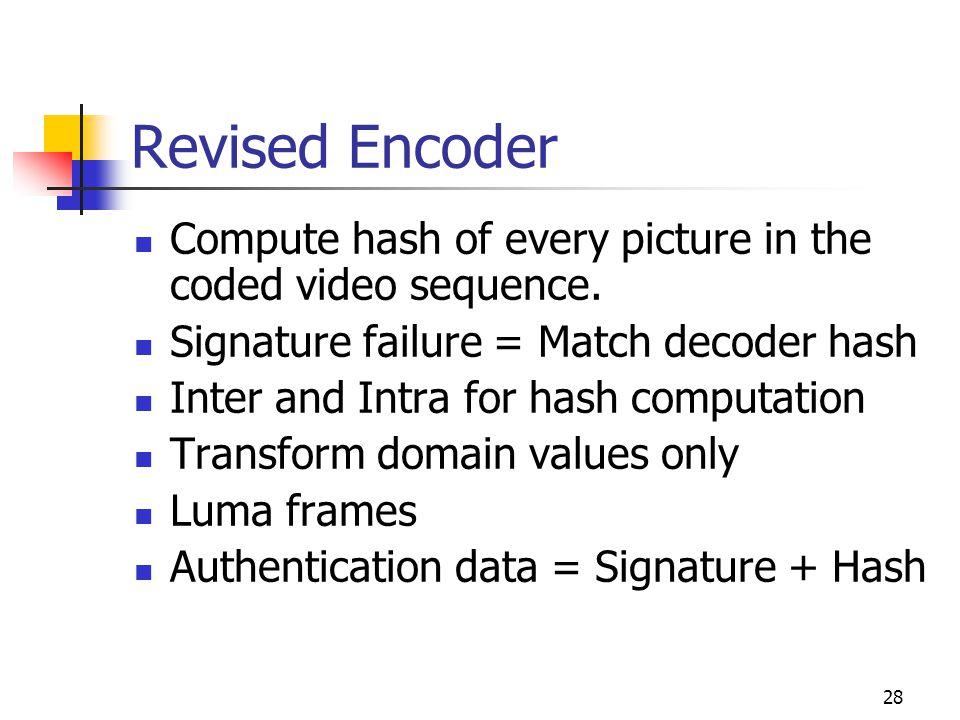 1 A video authentication scheme for H 264/AVC Main profile