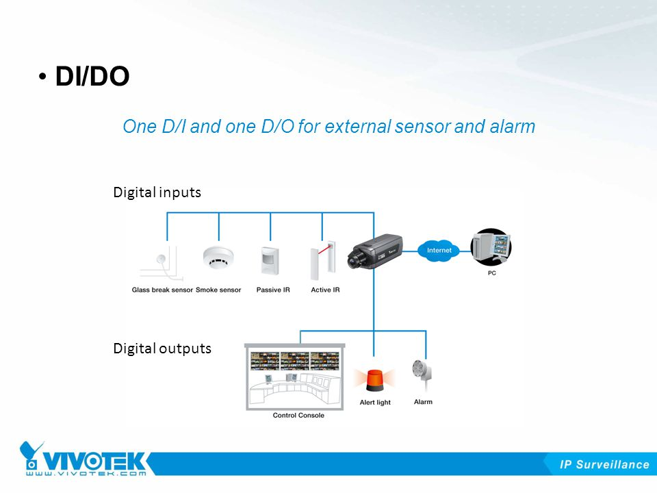 One D/I and one D/O for external sensor and alarm DI/DO Digital inputs Digital outputs