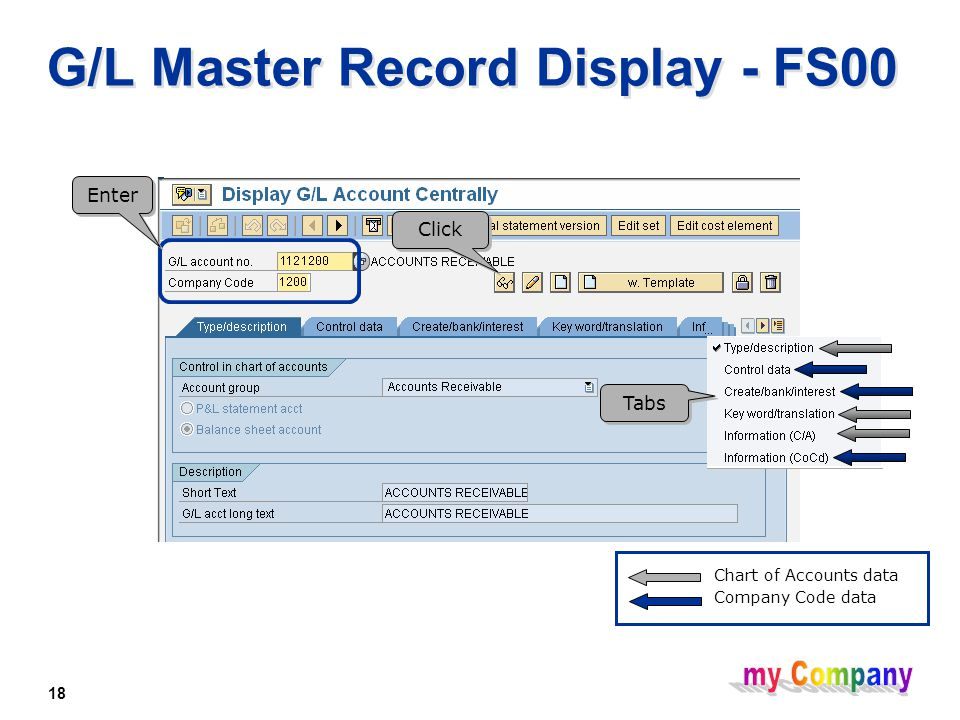 18 G/L Master Record Display - FS00 Chart of Accounts data Company Code data Enter Tabs Click