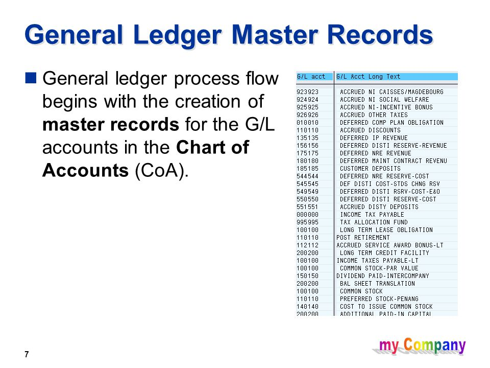 7 General Ledger Master Records General ledger process flow begins with the creation of master records for the G/L accounts in the Chart of Accounts (CoA).