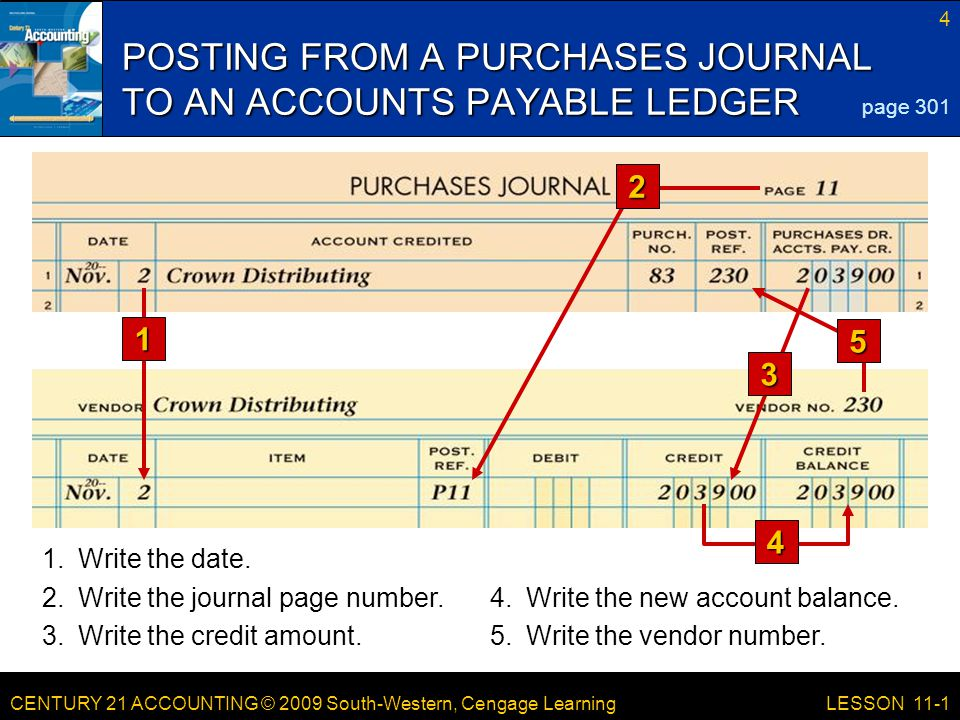 CENTURY 21 ACCOUNTING © 2009 South-Western, Cengage Learning 4 LESSON 11-1 POSTING FROM A PURCHASES JOURNAL TO AN ACCOUNTS PAYABLE LEDGER page Write the date.