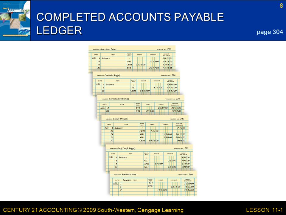 CENTURY 21 ACCOUNTING © 2009 South-Western, Cengage Learning 8 LESSON 11-1 COMPLETED ACCOUNTS PAYABLE LEDGER page 304