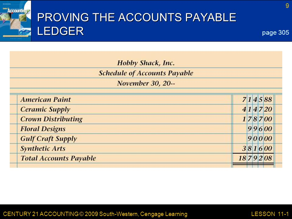 CENTURY 21 ACCOUNTING © 2009 South-Western, Cengage Learning 9 LESSON 11-1 PROVING THE ACCOUNTS PAYABLE LEDGER page 305