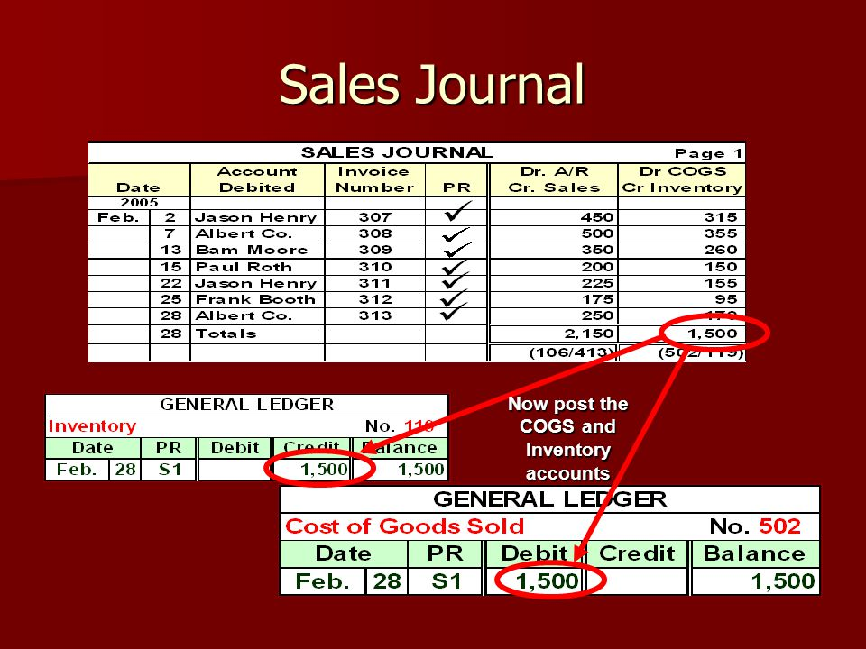 Sales Journal Now post the COGS and Inventory accounts