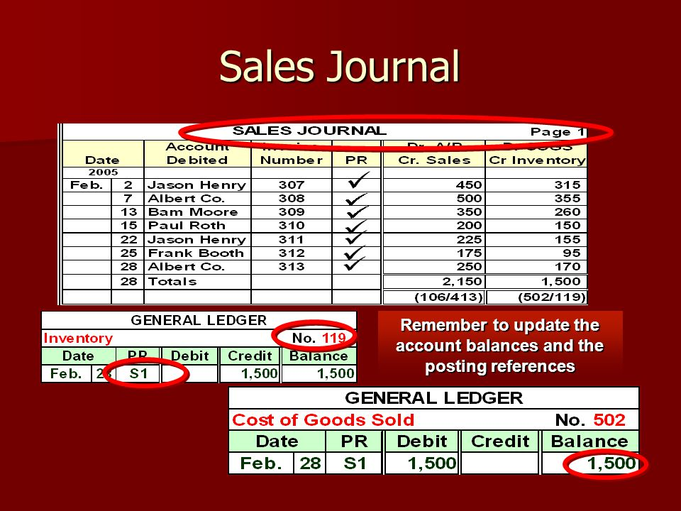 Sales Journal Remember to update the account balances and the posting references