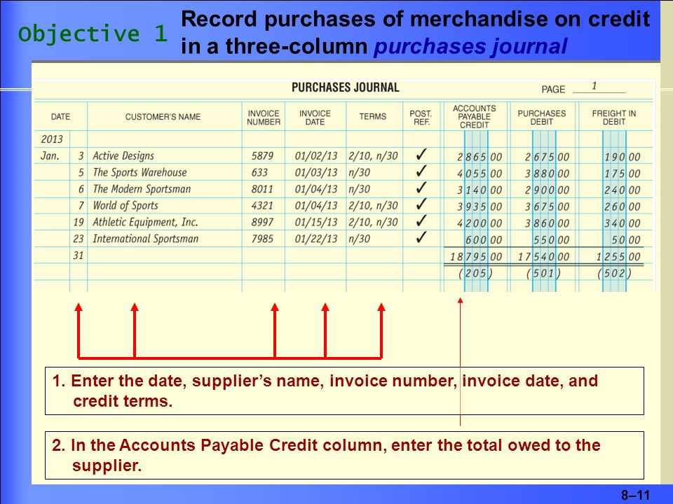 8–11 2. In the Accounts Payable Credit column, enter the total owed to the supplier.