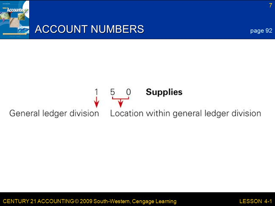 CENTURY 21 ACCOUNTING © 2009 South-Western, Cengage Learning 7 LESSON 4-1 ACCOUNT NUMBERS page 92