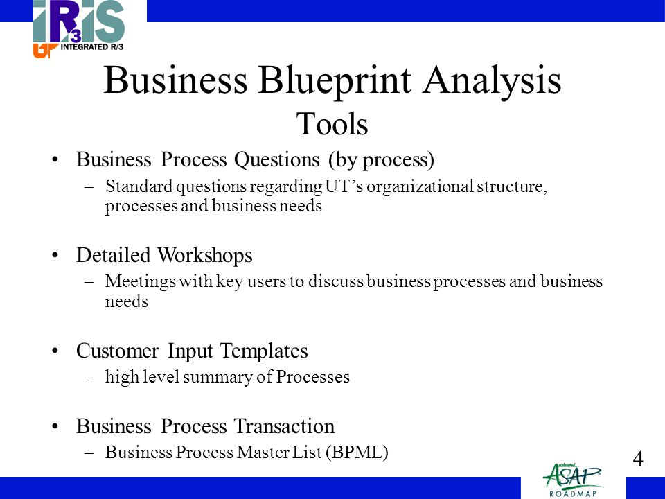 1 university of tennessee finance business blueprint ppt download 4 4 business blueprint analysis tools business malvernweather Image collections