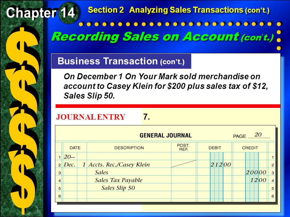 Business Transaction (con't.) Section 2Analyzing Sales Transactions (con't.) Recording Sales on Account (con ' t.) On December 1 On Your Mark sold merchandise on account to Casey Klein for $200 plus sales tax of $12, Sales Slip 50.