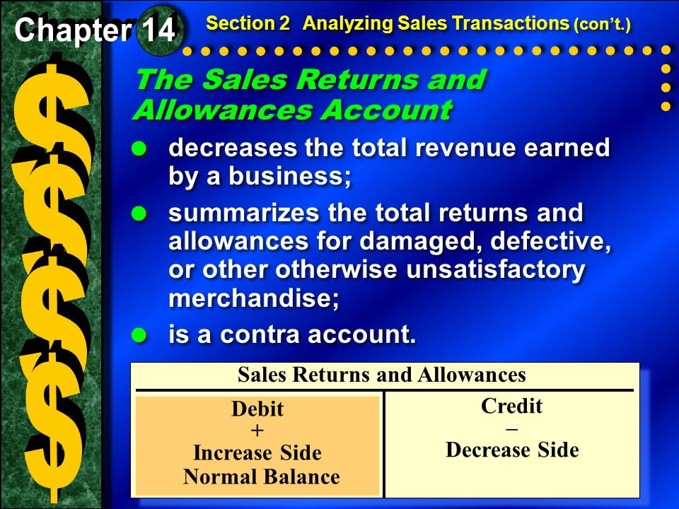The Sales Returns and Allowances Account  decreases the total revenue earned by a business;  summarizes the total returns and allowances for damaged, defective, or other otherwise unsatisfactory merchandise;  is a contra account.