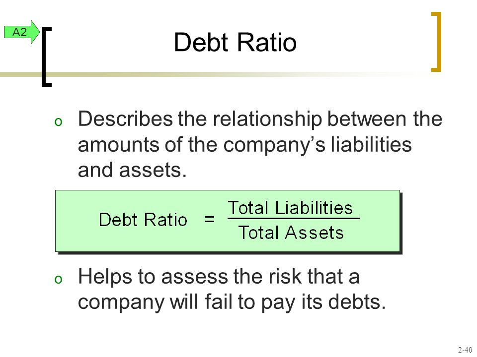 o Describes the relationship between the amounts of the company's liabilities and assets.