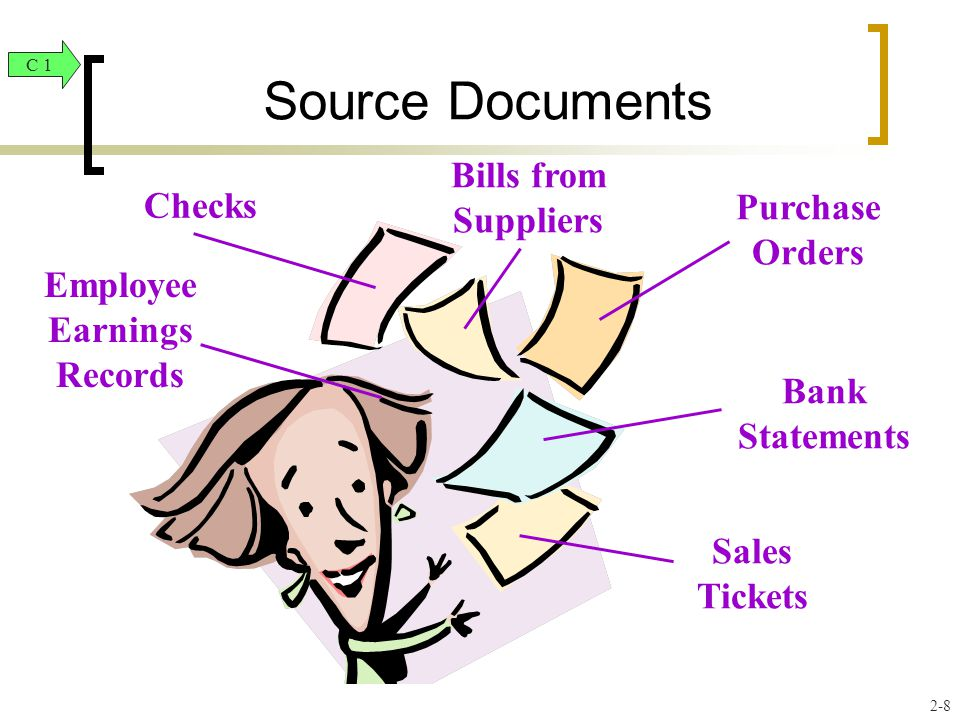 Sales Tickets Bank Statements Purchase Orders Checks Source Documents Bills from Suppliers Employee Earnings Records C 1 2-8