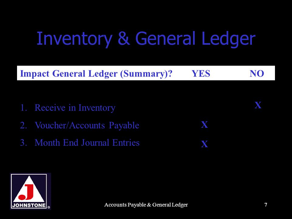 Accounts Payable & General Ledger7 Inventory & General Ledger Impact General Ledger (Summary).