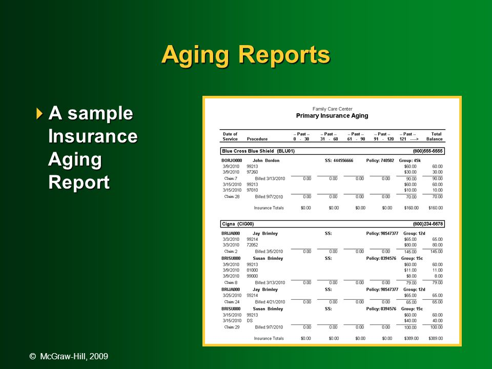© McGraw-Hill, 2009 Aging Reports  A sample Insurance Aging Report