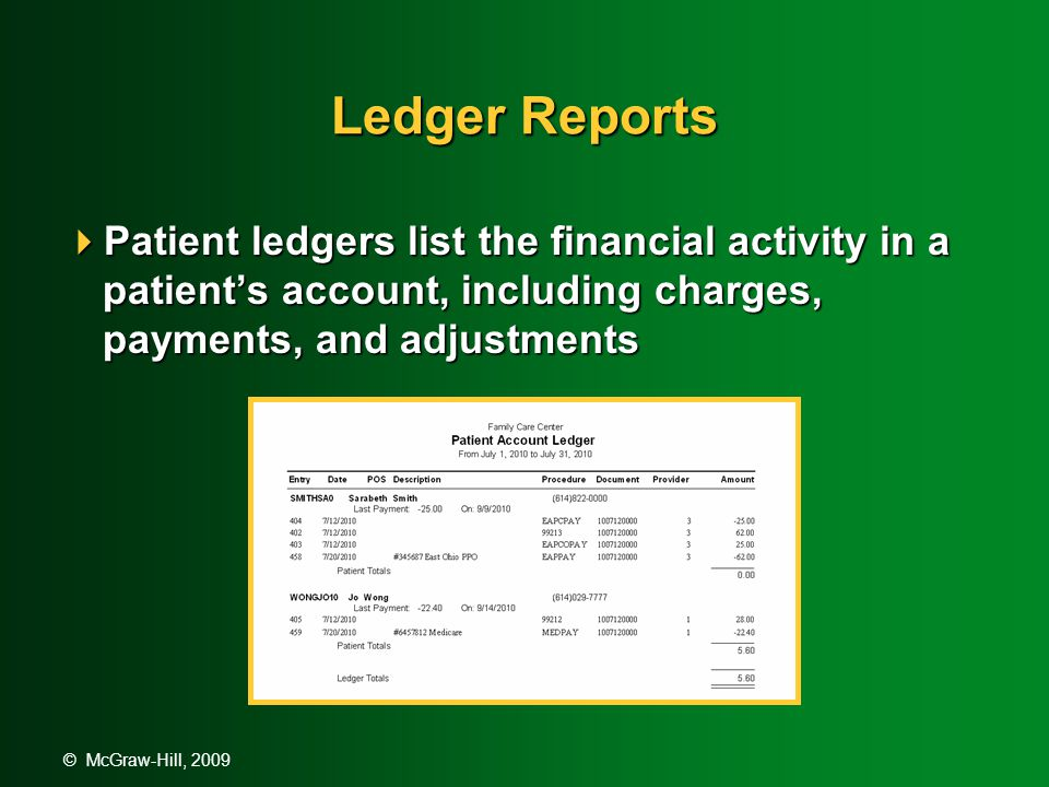 © McGraw-Hill, 2009 Ledger Reports  Patient ledgers list the financial activity in a patient's account, including charges, payments, and adjustments