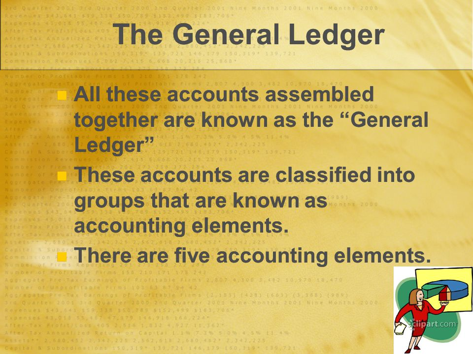 The General Ledger All these accounts assembled together are known as the General Ledger These accounts are classified into groups that are known as accounting elements.