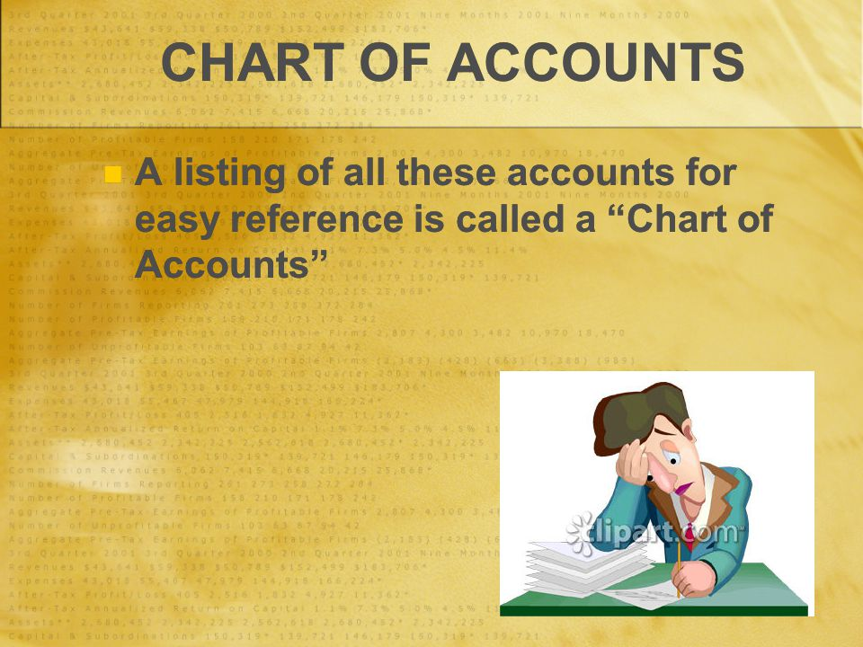 CHART OF ACCOUNTS A listing of all these accounts for easy reference is called a Chart of Accounts