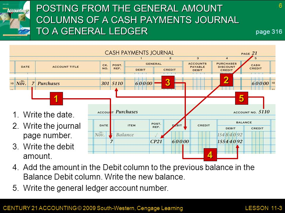 CENTURY 21 ACCOUNTING © 2009 South-Western, Cengage Learning 6 LESSON 11-3 POSTING FROM THE GENERAL AMOUNT COLUMNS OF A CASH PAYMENTS JOURNAL TO A GENERAL LEDGER page Add the amount in the Debit column to the previous balance in the Balance Debit column.