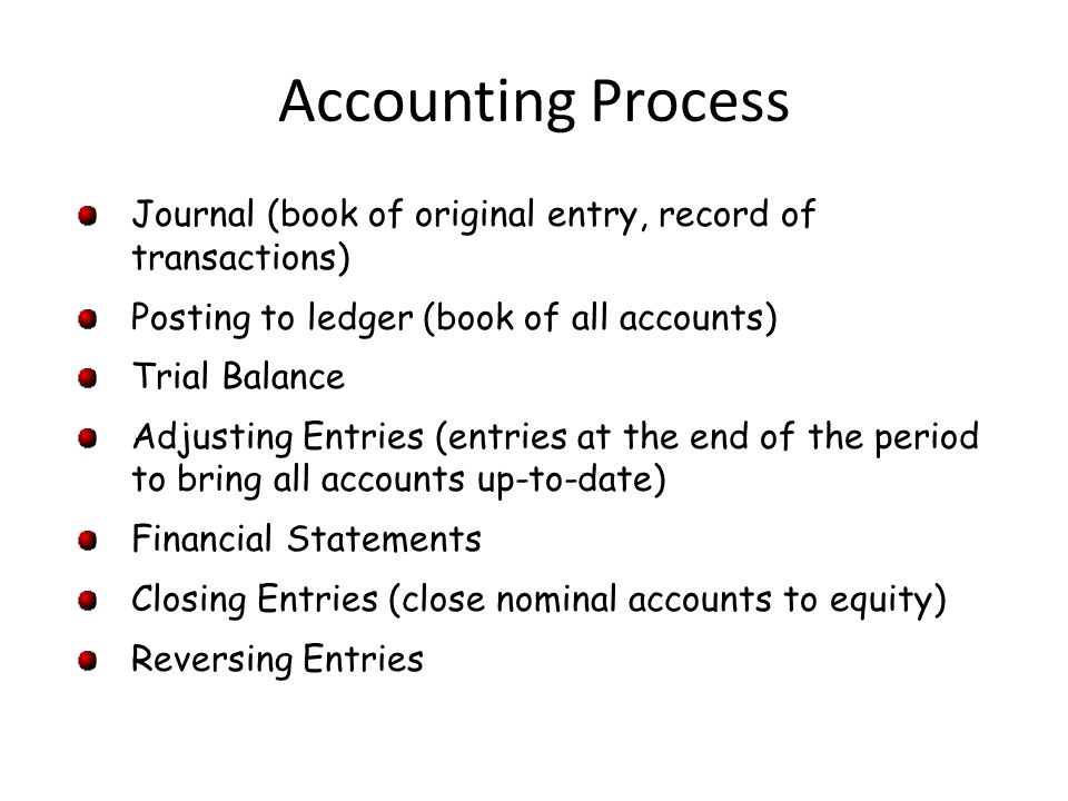 Accounting Process Journal (book of original entry, record of transactions) Posting to ledger (book of all accounts) Trial Balance Adjusting Entries (entries at the end of the period to bring all accounts up-to-date) Financial Statements Closing Entries (close nominal accounts to equity) Reversing Entries