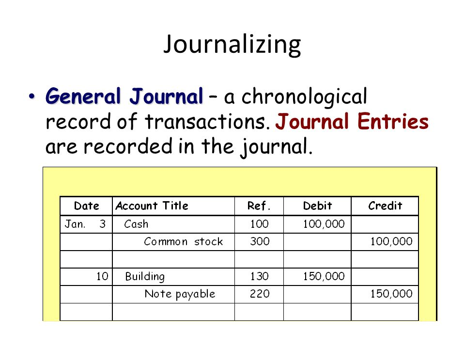 Journalizing General Journal General Journal – a chronological record of transactions.
