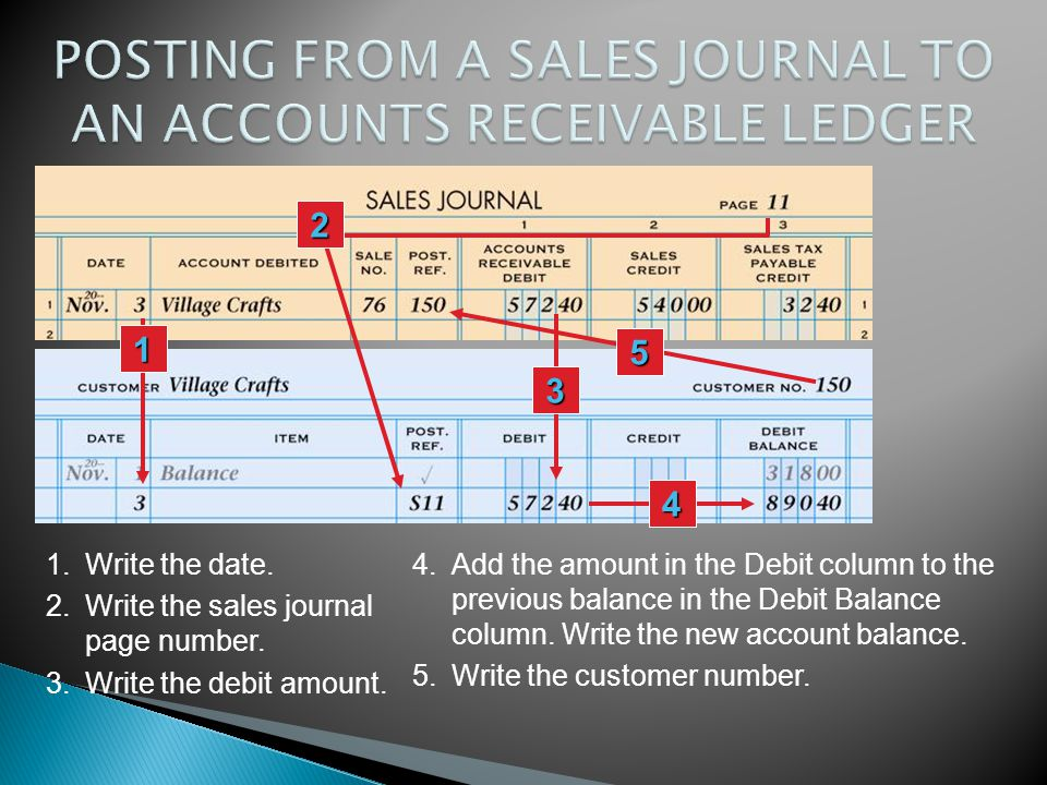 4.Add the amount in the Debit column to the previous balance in the Debit Balance column.