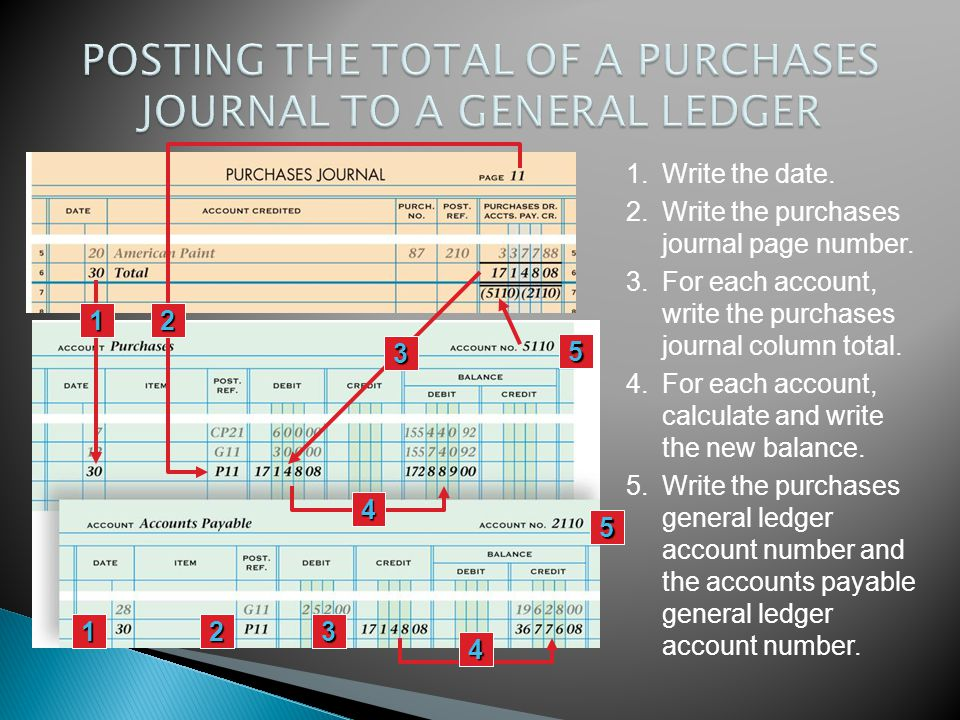 1.Write the date Write the purchases journal page number.