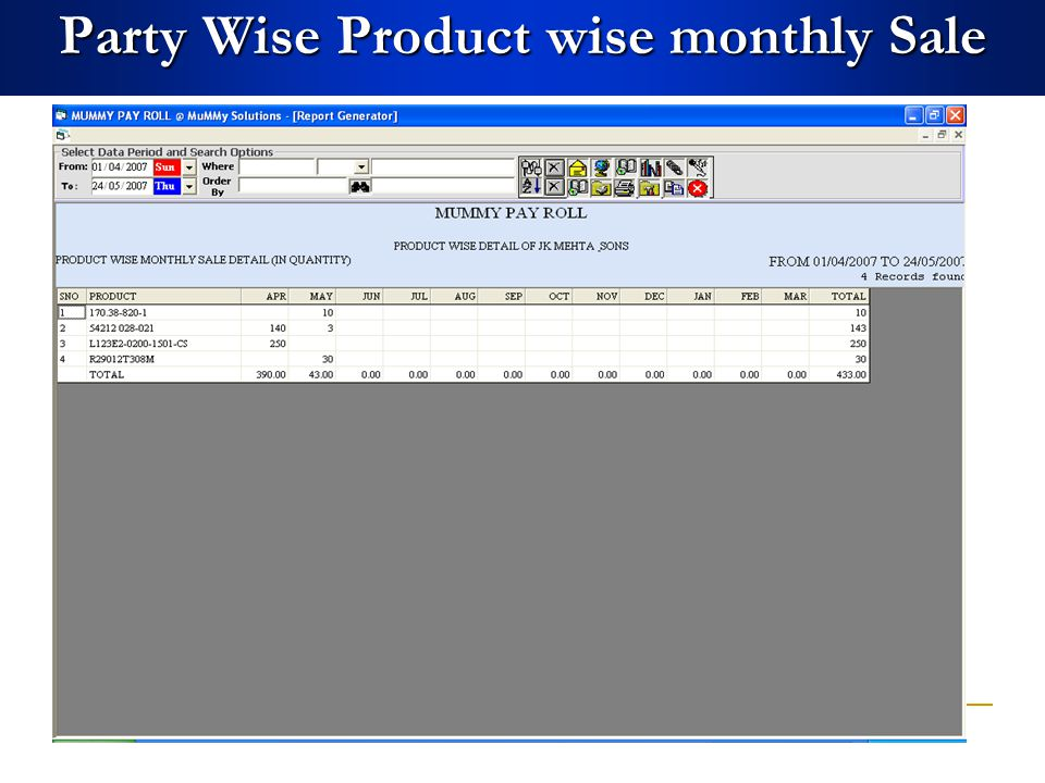 Party Wise Product wise monthly Sale